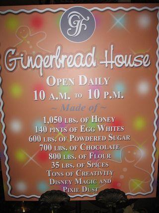 GingerbreadSign